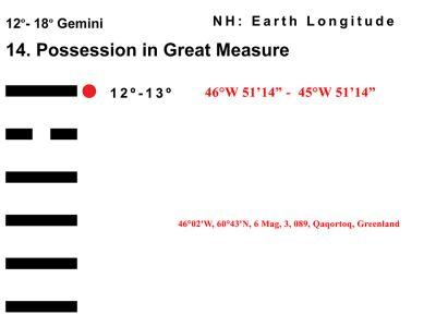 LD-03GE 12-18 Hx-14 Possession Great-L6-BB Copy
