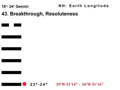 LD-03GE 18-24 Hx-43 Breakthrough-L1-BB Copy