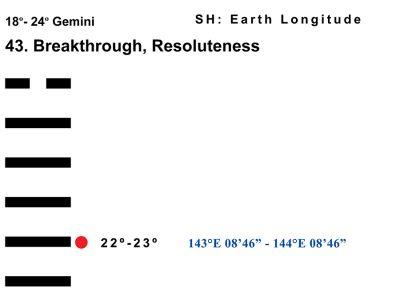 LD-03GE 18-24 Hx-43 Breakthrough-L2-BB Copy