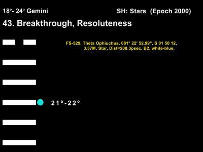LD-03GE 18-24 Hx-43 Breakthrough-L3-BB Copy