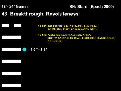 LD-03GE 18-24 Hx-43 Breakthrough-L4-BB Copy