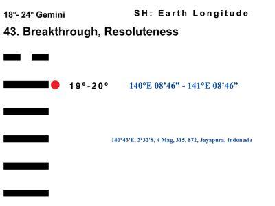 LD-03GE 18-24 Hx-43 Breakthrough-L5-BB Copy