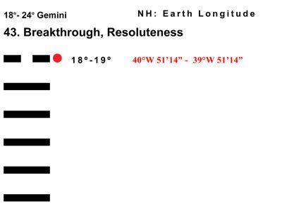 LD-03GE 18-24 Hx-43 Breakthrough-L6-BB Copy