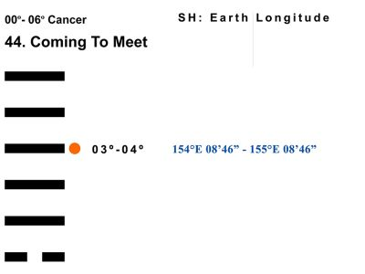 LD-04CN 00-06 Hx-44 Coming To Meet-L4-BB Copy