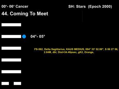 LD-04CN 00-06 Hx-44 Coming To Meet-L5-BB Copy