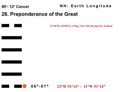 LD-04CN 06-12 Hx-28 Preponderance Great-L1-BB Copy