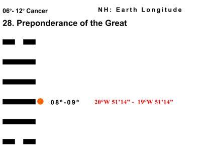 LD-04CN 06-12 Hx-28 Preponderance Great-L3-BB Copy