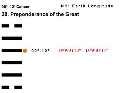 LD-04CN 06-12 Hx-28 Preponderance Great-L4-BB Copy