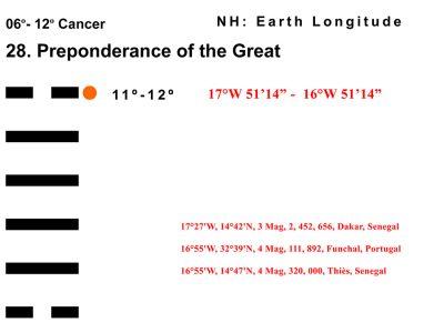 LD-04CN 06-12 Hx-28 Preponderance Great-L6-BB Copy