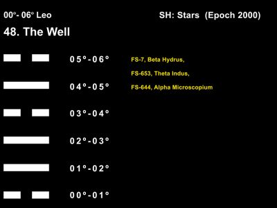 LD-05LE 00-06 Hx-48 The Well-BB Copy
