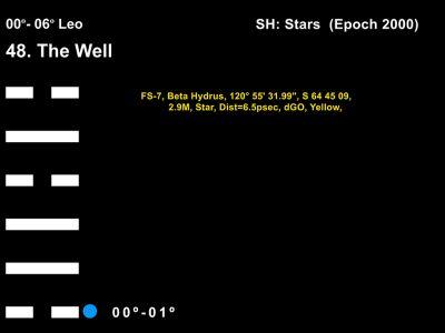 LD-05LE 00-06 Hx-48 The Well-L1-BB Copy