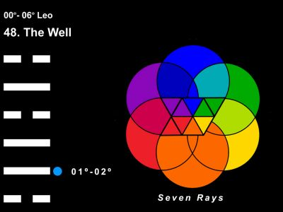 LD-05LE 00-06 Hx-48 The Well-L2-7R