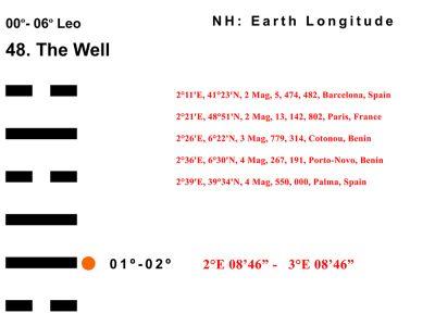 LD-05LE 00-06 Hx-48 The Well-L2-BB Copy