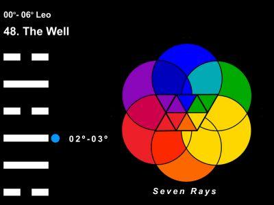 LD-05LE 00-06 Hx-48 The Well-L3-7R