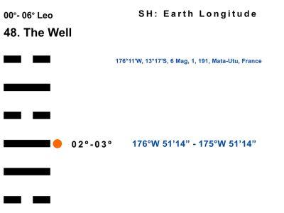 LD-05LE 00-06 Hx-48 The Well-L3-BB Copy