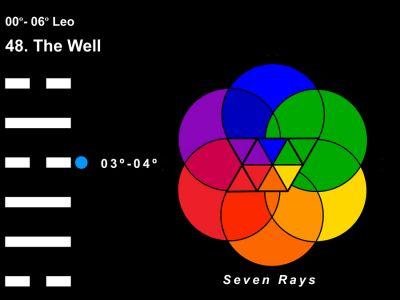 LD-05LE 00-06 Hx-48 The Well-L4-7R