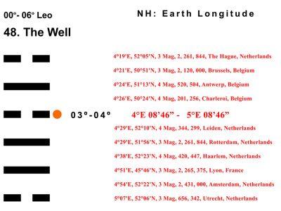 LD-05LE 00-06 Hx-48 The Well-L4-BB Copy