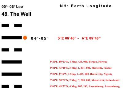 LD-05LE 00-06 Hx-48 The Well-L5-BB Copy
