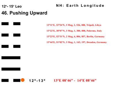 LD-05LE 12-15 Hx-46 Pushing Upward-L1-BB Copy