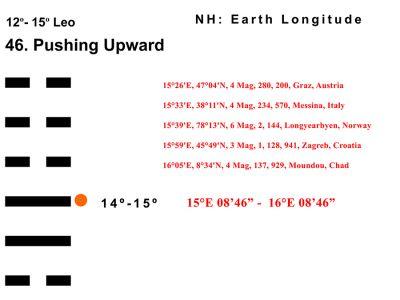 LD-05LE 12-15 Hx-46 Pushing Upward-L3-BB Copy