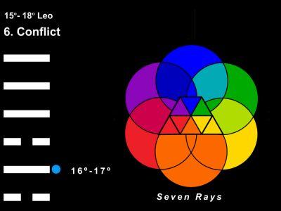 LD-05LE 15-18 Hx-6 Conflict-L2-7R