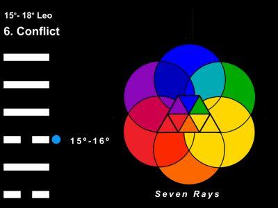 LD-05LE 15-18 Hx-6 Conflict-L3-7R