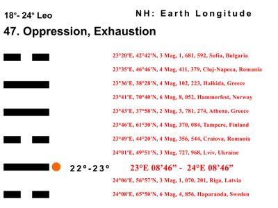 LD-05LE 18-24 Hx-47 Oppression-L2-BB Copy