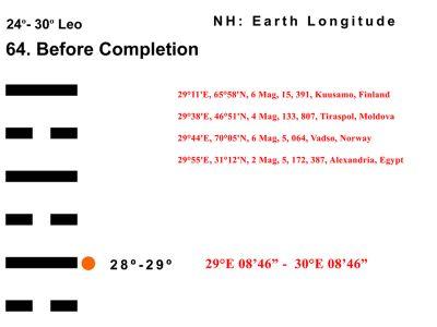 LD-05LE 24-30 Hx-64 Before Completion-L2-BB Copy