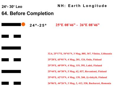 LD-05LE 24-30 Hx-64 Before Completion-L6-BB Copy