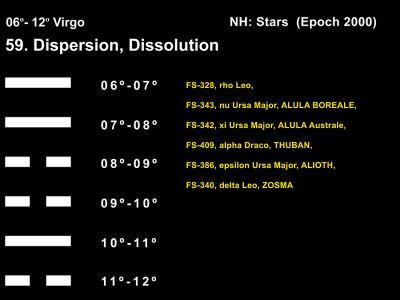 LD-06VI 06-12 Hx-59 Dispersion-BB Copy