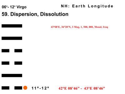 LD-06VI 06-12 Hx-59 Dispersion-L1-BB Copy