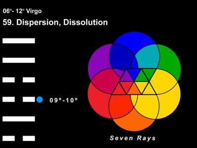 LD-06VI 06-12 Hx-59 Dispersion-L3-7R