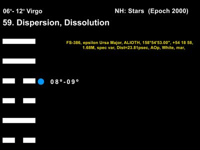 LD-06VI 06-12 Hx-59 Dispersion-L4-BB Copy