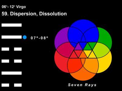 LD-06VI 06-12 Hx-59 Dispersion-L5-7R