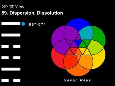 LD-06VI 06-12 Hx-59 Dispersion-L6-7R