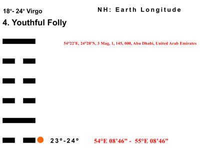 LD-06VI 18-24 Hx-4 Youthful Folly-L1-BB Copy