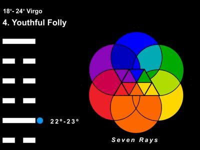 LD-06VI 18-24 Hx-4 Youthful Folly-L2-7R