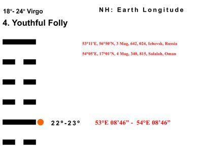 LD-06VI 18-24 Hx-4 Youthful Folly-L2-BB Copy