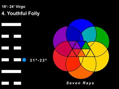 LD-06VI 18-24 Hx-4 Youthful Folly-L3-7R