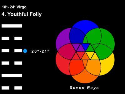 LD-06VI 18-24 Hx-4 Youthful Folly-L4-7R