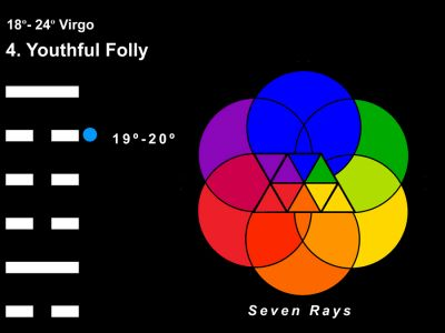 LD-06VI 18-24 Hx-4 Youthful Folly-L5-7R
