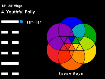 LD-06VI 18-24 Hx-4 Youthful Folly-L6-7R