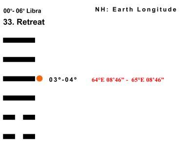 LD-07LI 00-06 Hx-33 Retreat-L4-BB Copy