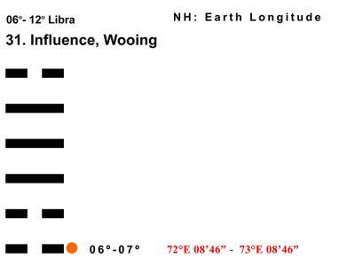 LD-07LI 06-12 Hx-31 Influence Wooing-L1-BB Copy