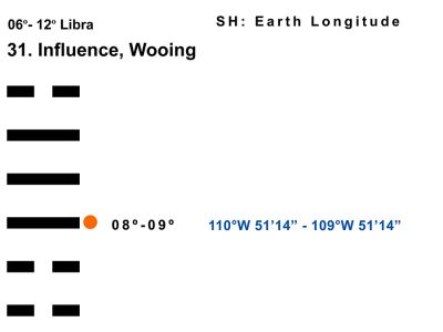 LD-07LI 06-12 Hx-31 Influence Wooing-L3-BB Copy