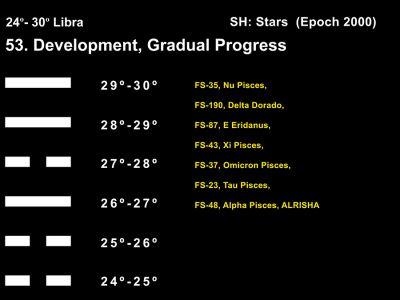 LD-07LI 24-30 Hx-53 Development-BB Copy
