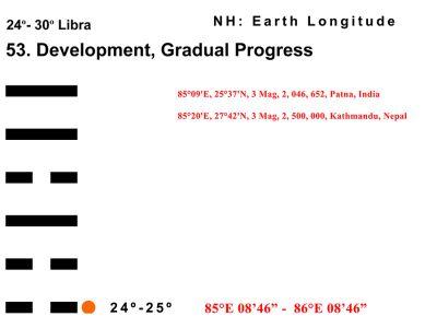 LD-07LI 24-30 Hx-53 Development-L1-BB Copy
