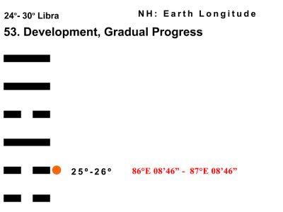 LD-07LI 24-30 Hx-53 Development-L2-BB Copy