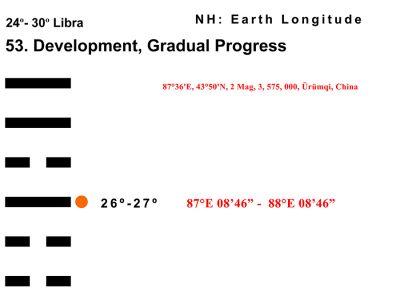LD-07LI 24-30 Hx-53 Development-L3-BB Copy