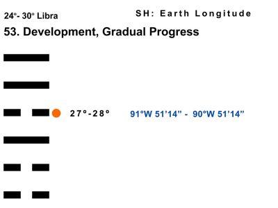 LD-07LI 24-30 Hx-53 Development-L4-BB Copy